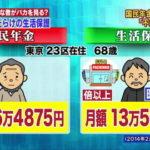 前横浜市長の中田宏氏「生活保護でパチンコ」はおかしい。自分の金で遊べ
