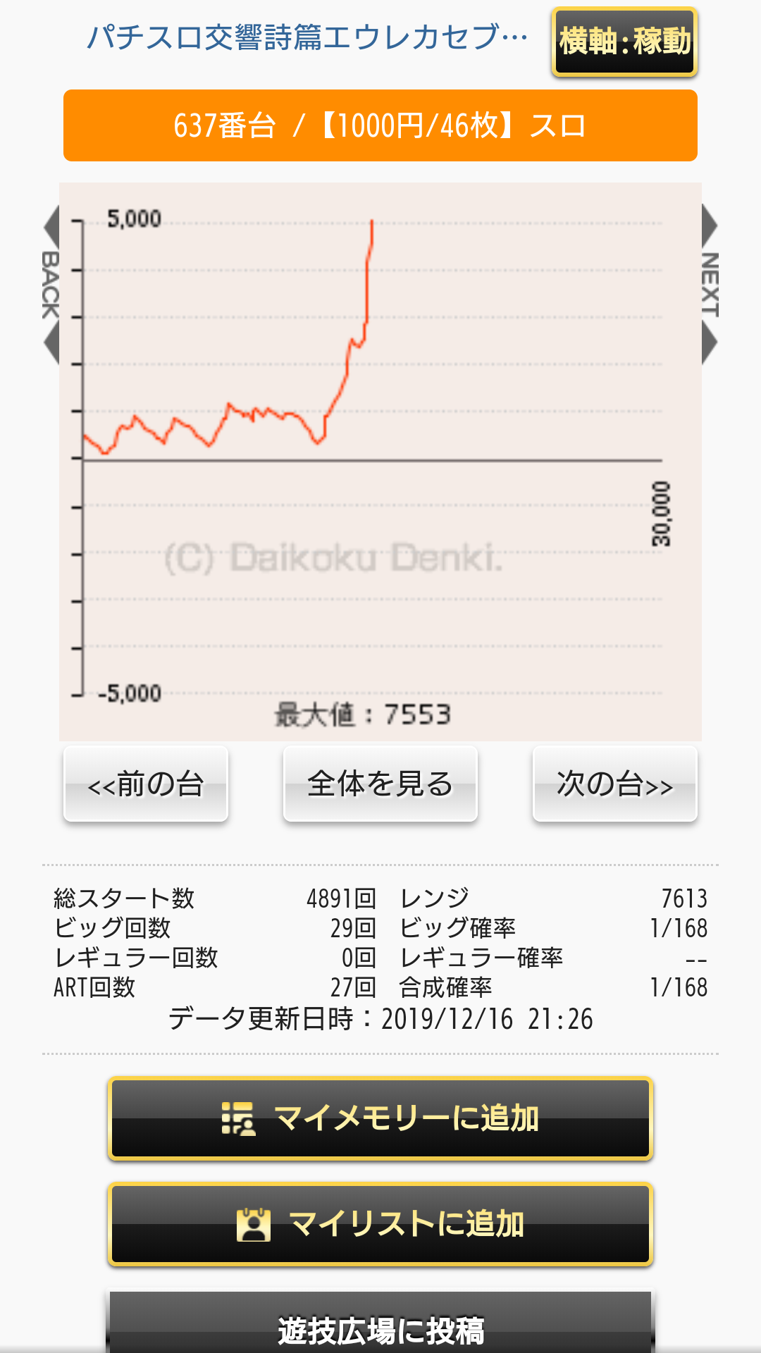 天井 エウレカ 3