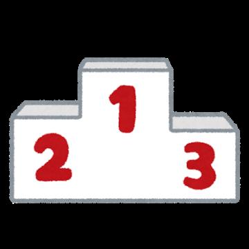【速報】パチスロ4号機No. 1機種、北斗の拳に決定!!!No.2は吉宗か?